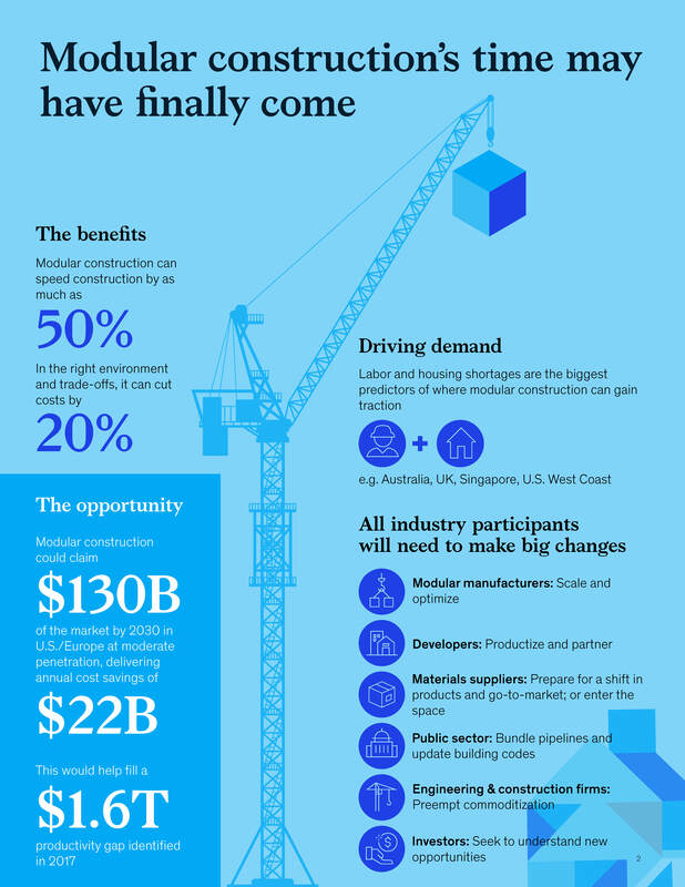 mckinsey report, info graphic